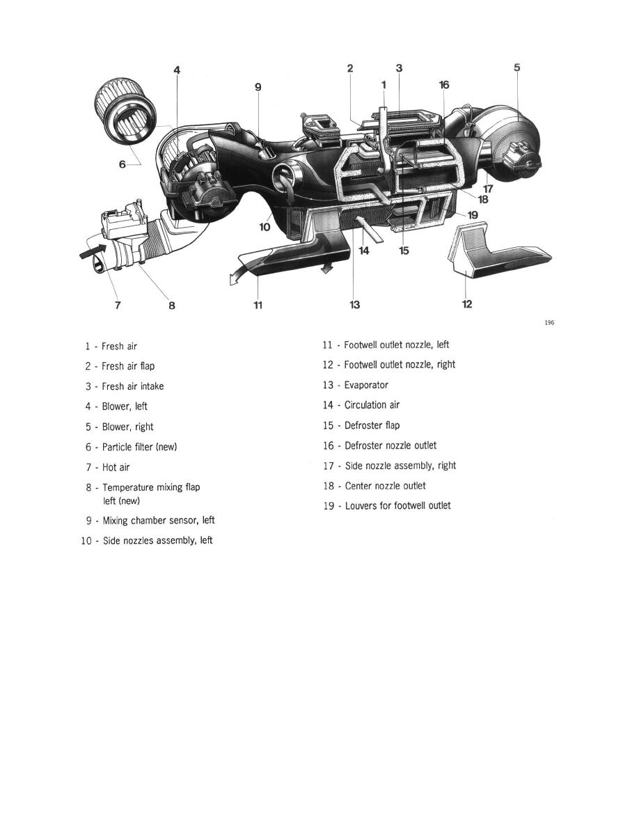 Porsche Workshop Manuals > 911 Carrera Cabriolet F6-3600cc