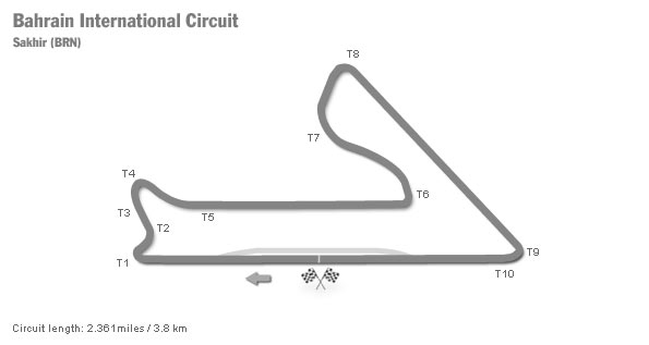 Preview for Porsche Mobil 1 Supercup rounds 1 and 2 at the