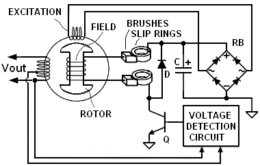 High Voltage Generator Schematic, High, Free Engine Image