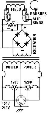 golf cart starter generator wiring diagram jeep liberty ac circuit with internal regulator. | electrical – readingrat.net
