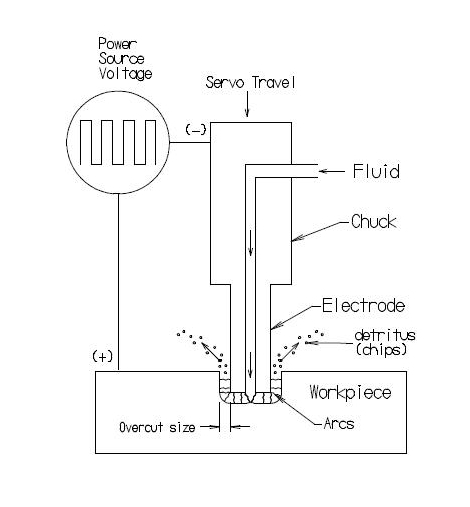 Honda Trx Wiring Diagrams Auto Diagram. Honda. Auto Wiring
