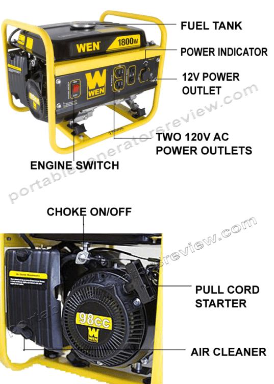 WEN_56180_Portable_Generator