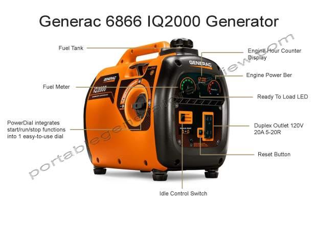 Generac_6866_iQ2000_generator