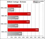 OCZ-Arima W840DI - 3DMark Vantage - Extreme