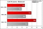 OCZ-Arima W840DI - Call Of Juarez - Balanced