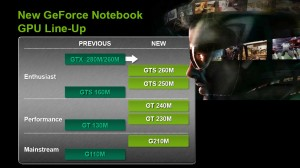 nVIDIA GeForce GTS 250M et GTS 260M