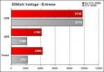 Alienware Area-51 m17x - 3DMark Vantage - Extreme