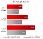 Cizmo Qi1840 - STALKER Clear Sky