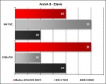 Medion ERAZER X6811 - ArmA II Elevé
