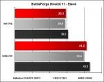 Medion ERAZER X6811 - BattleForge DX11