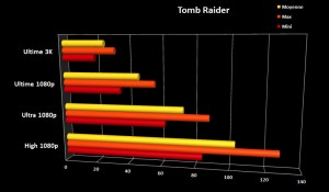 MSI_GT602PE_tombraider