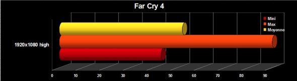 farcry4