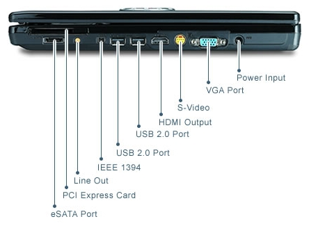 GX600 Extrême Edition - Prises droite