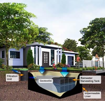 , Con esta técnica de tanques modulares podrás recolectar y reutilizar el agua de lluvia