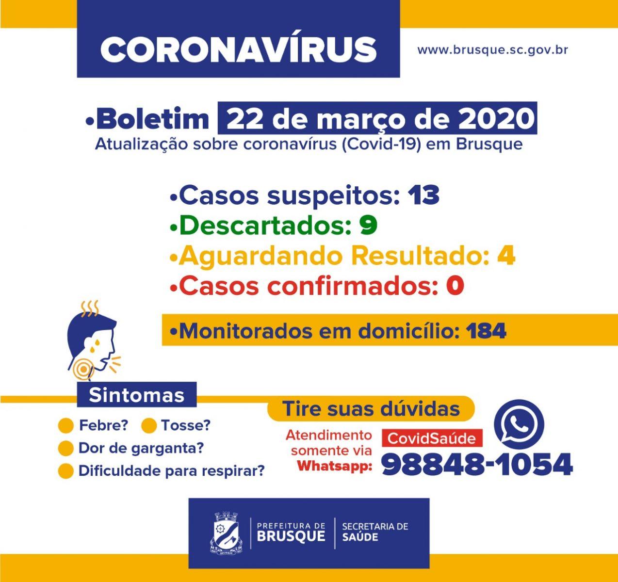 BOLETIM EPIDEMIOLÓGICO DA PREFEITURA DE BRUSQUE (22/03)