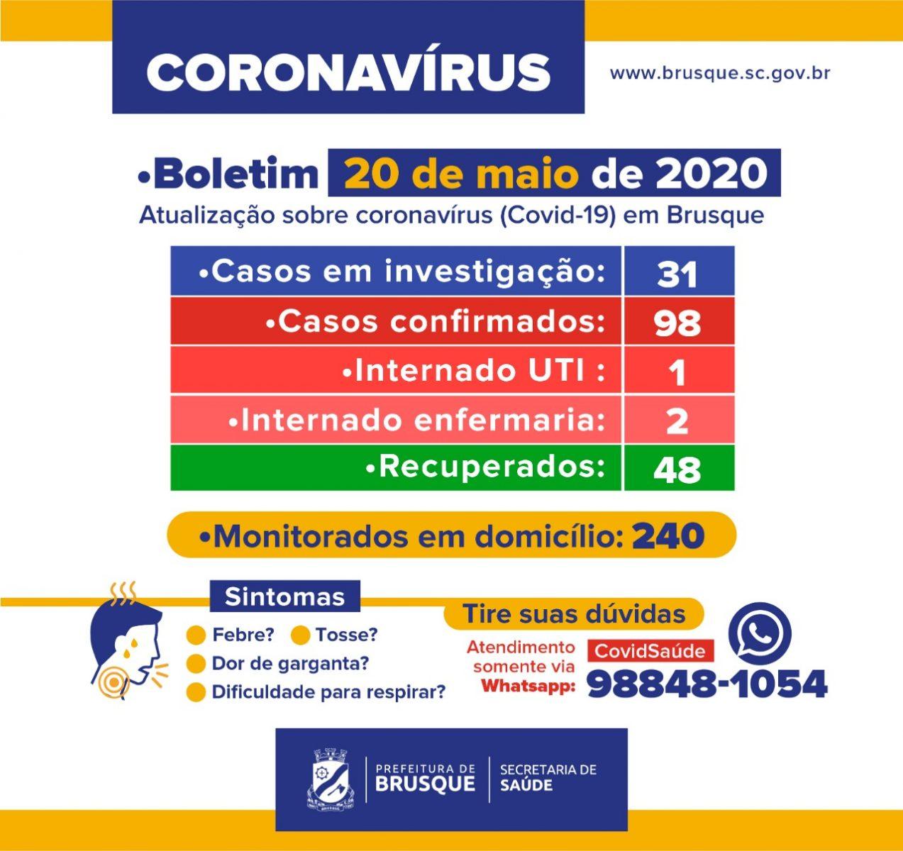 Brusque registra mais 13 casos de Covid-19