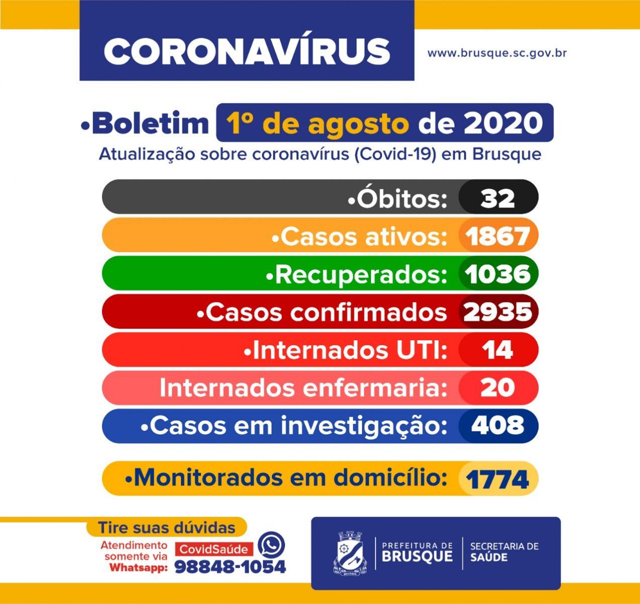 COVID-19: Boletim 1º de agosto