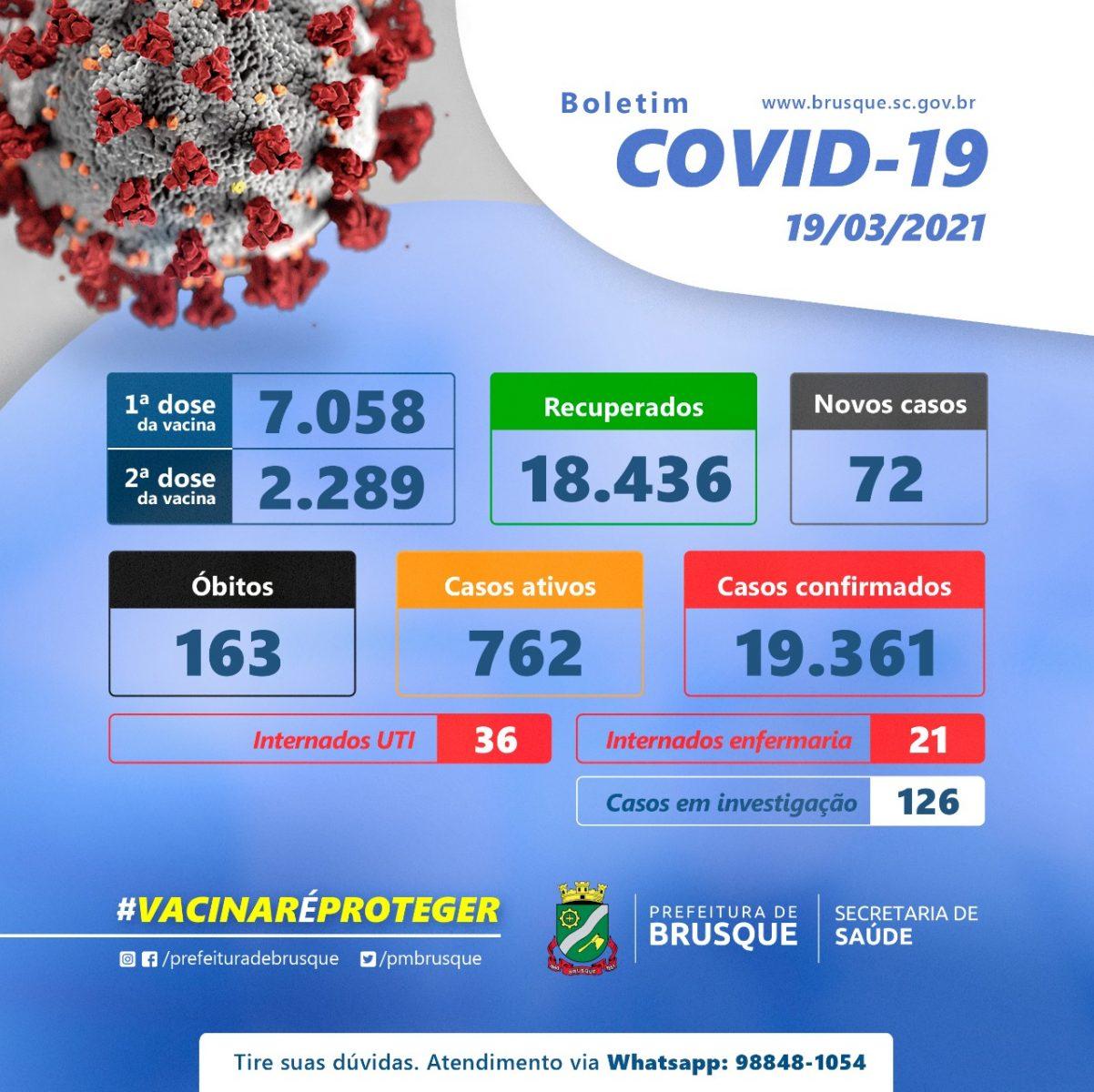 Covid-19: Confira o boletim epidemiológico desta sexta-feira (19)