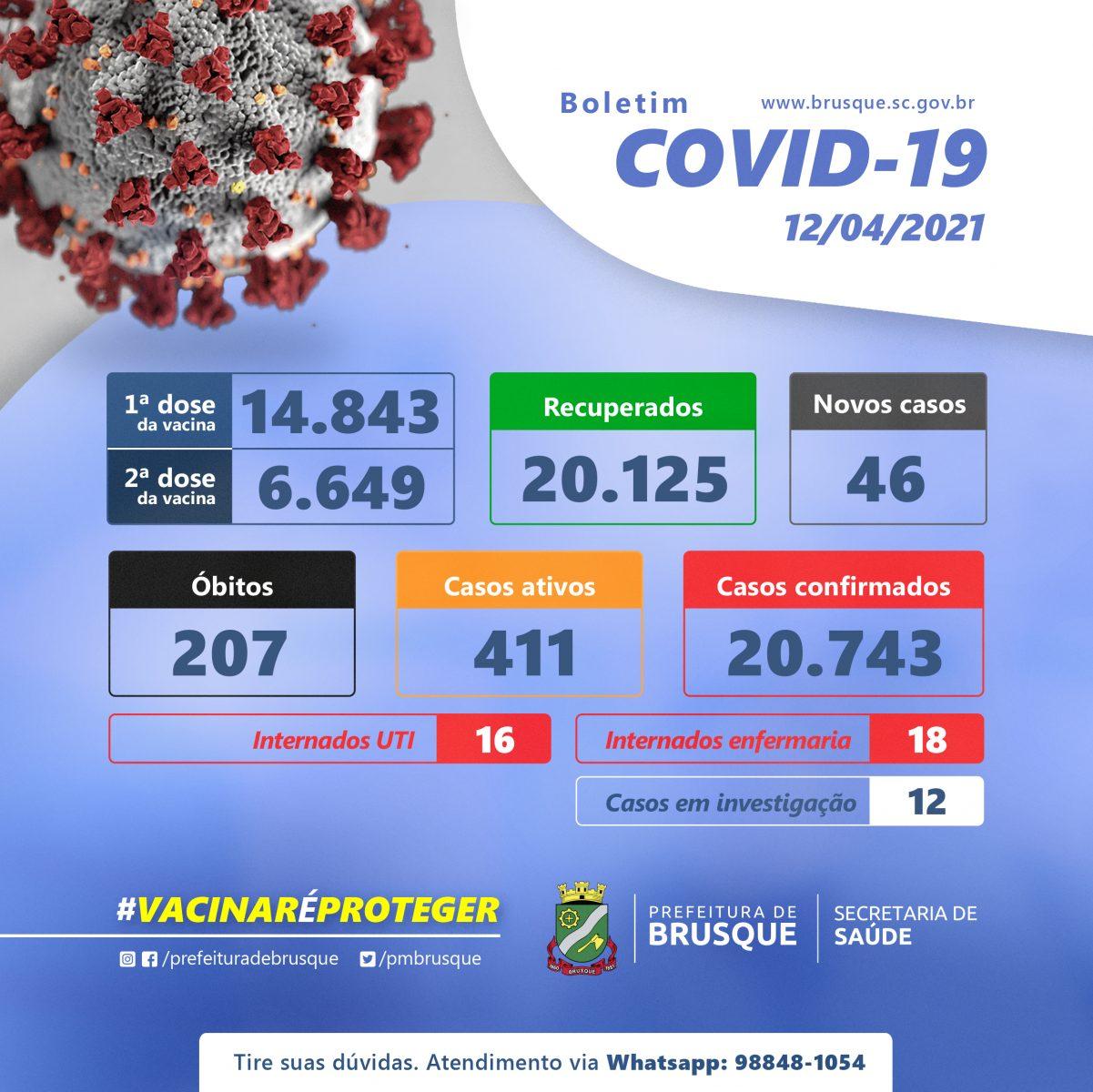 Covid 19: Confira o boletim epidemiológico desta segunda-feira (12)
