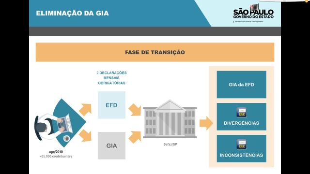 GIA esquema_fase transição II.png