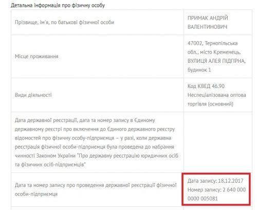 «Львівська залізниця» купила запчастин на мільйон у підприємця, зареєстрованого місяць тому