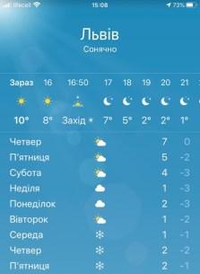 Сьогодні у Львові зафіксували температурний рекорд