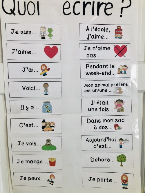 small resolution of Home - Blog - Grade 1 French Immersion