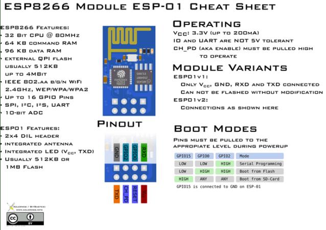 O que é o ESP8266? -A Família ESP e o NodeMCU | Portal Vida