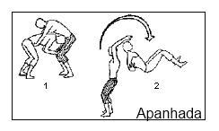 Portal Capoeira Tradições, Rituais e Estilos Publicações e Artigos