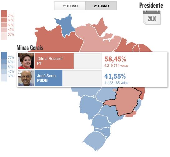 Eleicoes-2010-Portal-Conservador