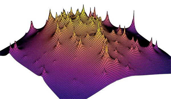 Mapa detalhado de matéria escura.