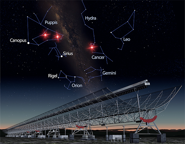 Explosões rápidas de rádio nas constelações de Puppis e Hydra.