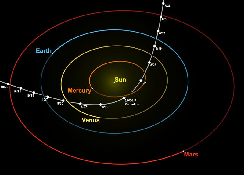 23 Janeiro 2018: Vindo do lado escuro da Lua…?