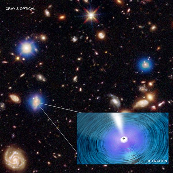 O crescimento dos buracos negros supermassivos supera o das suas galáxias
