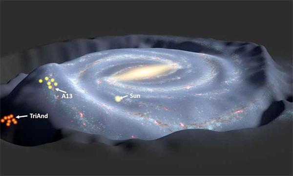 Estrelas à volta da Via Láctea: invasores do espaço cósmico ou vítimas de despejo galáctico?