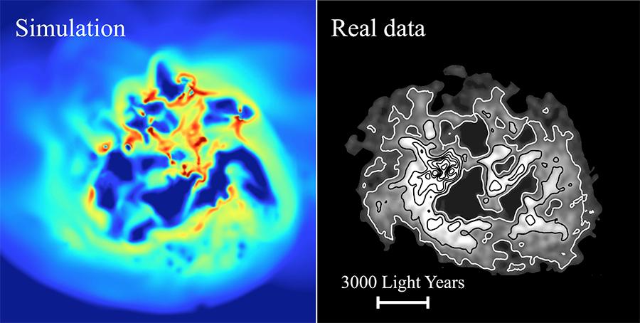Matéria escura em movimento