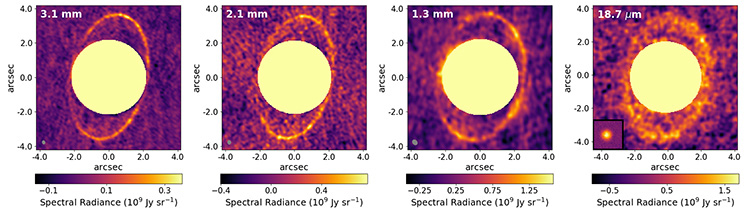 Sistema de anéis de Urano em vários comprimentos de onda.