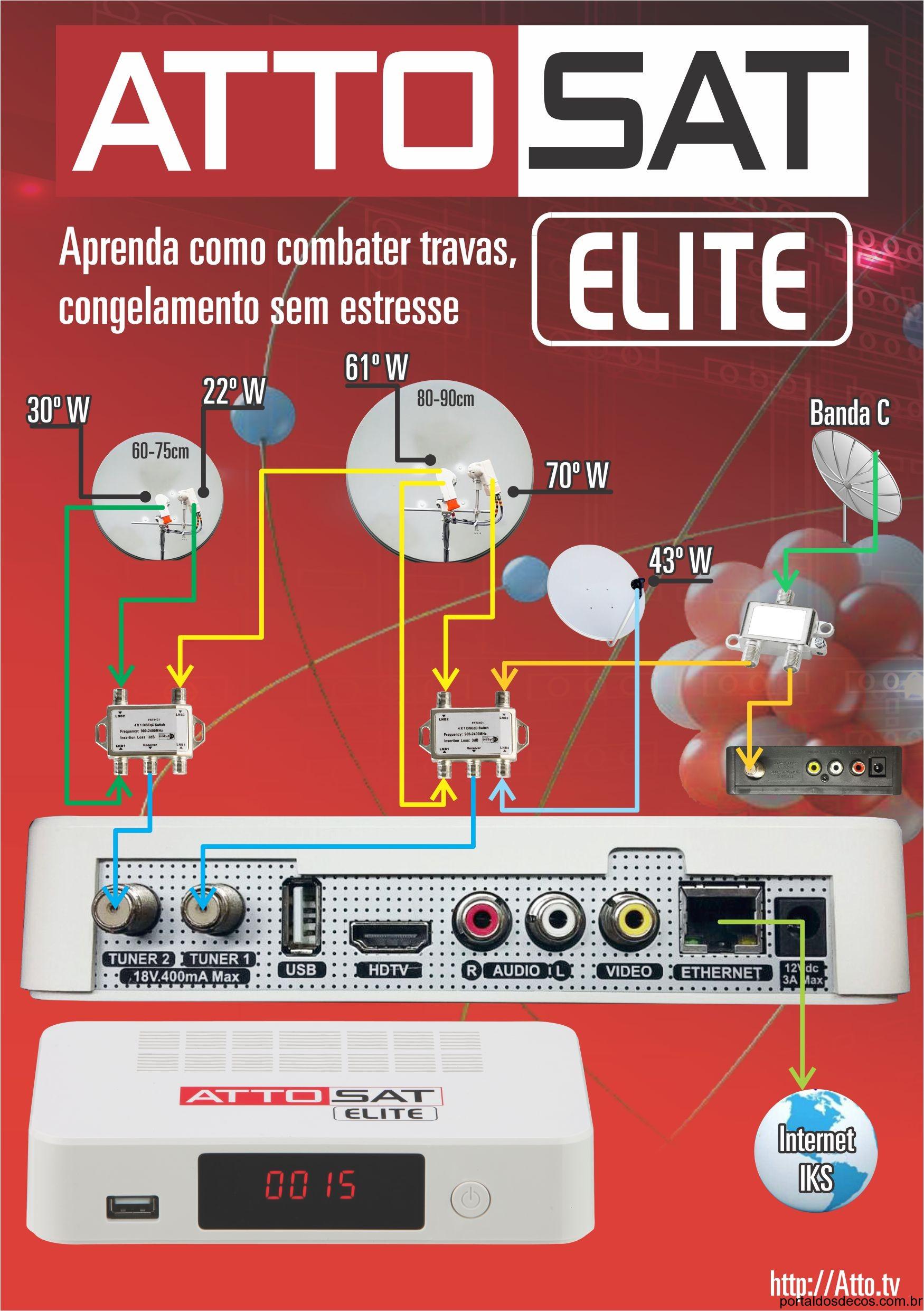 Atto-SAT-Elite_Sem-Travas-1080
