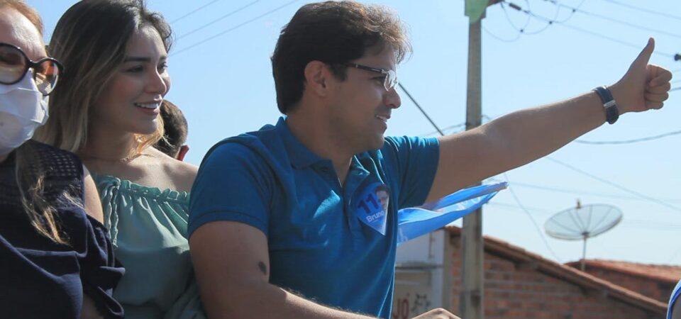 Bruno Silva lidera com 58,3% intenções de voto e deve ser o próximo prefeito em Coelho Neto, aponta pesquisa