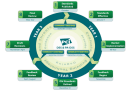 PCI-DSS: Estratégias de redução de escopo