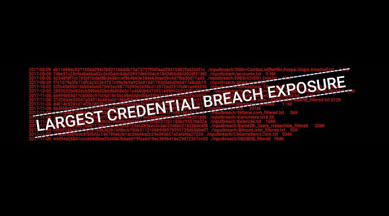 Descoberto banco de dados com 1.4 bilhões de credenciais