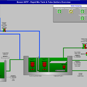 SCADA Systems & Software | Industry Search Australia