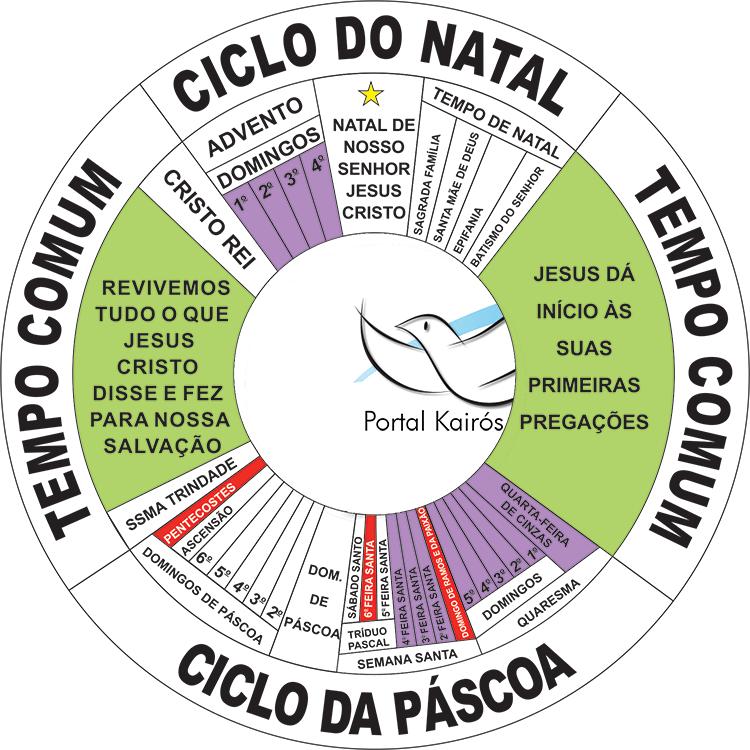 Calendario Economico Investing Italiano.Ciclo Calendario Liturgico