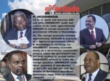Moçambique deu calotes ao BNDES e ainda deve mais de 100 milhões de dólares do Aeroporto de Nacala