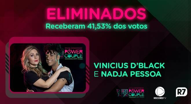 D'Black e Nadja foram eliminados do Power Couple Brasil (Reprodução/Record)