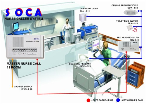 small resolution of nurse call system wiring diagram wiring diagramnurse call system wiring diagram wiring diagram specialtiesnurse call system