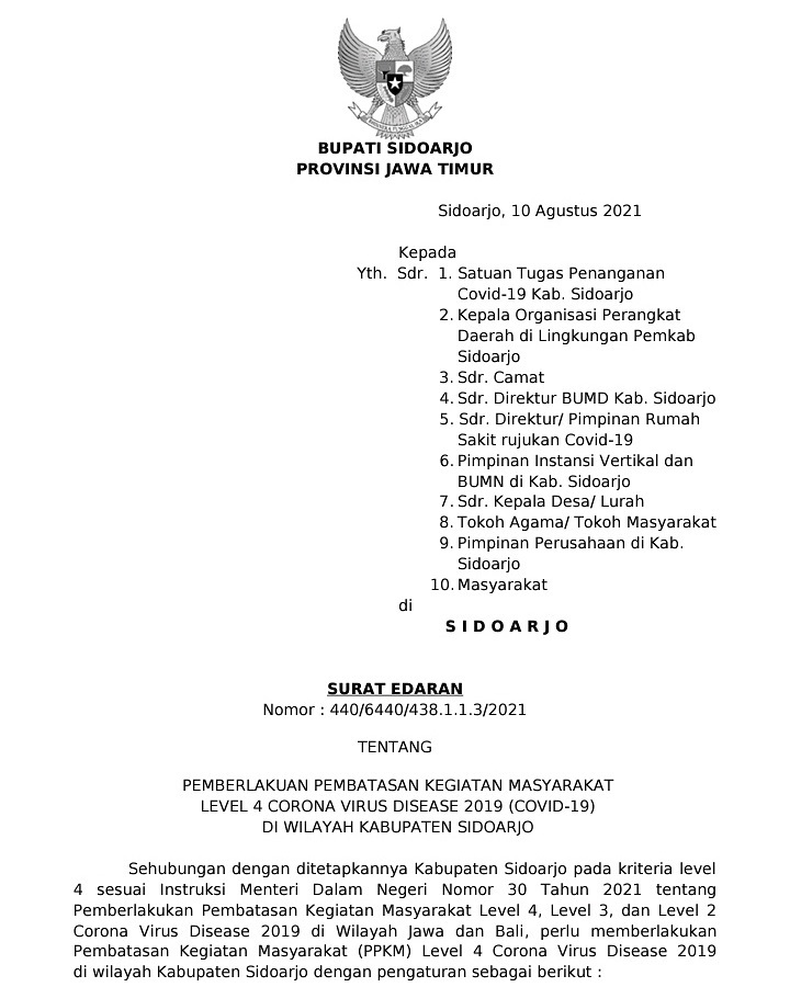 Surat Edaran Bupati Sidoarjo tentang PPKM Level 4…