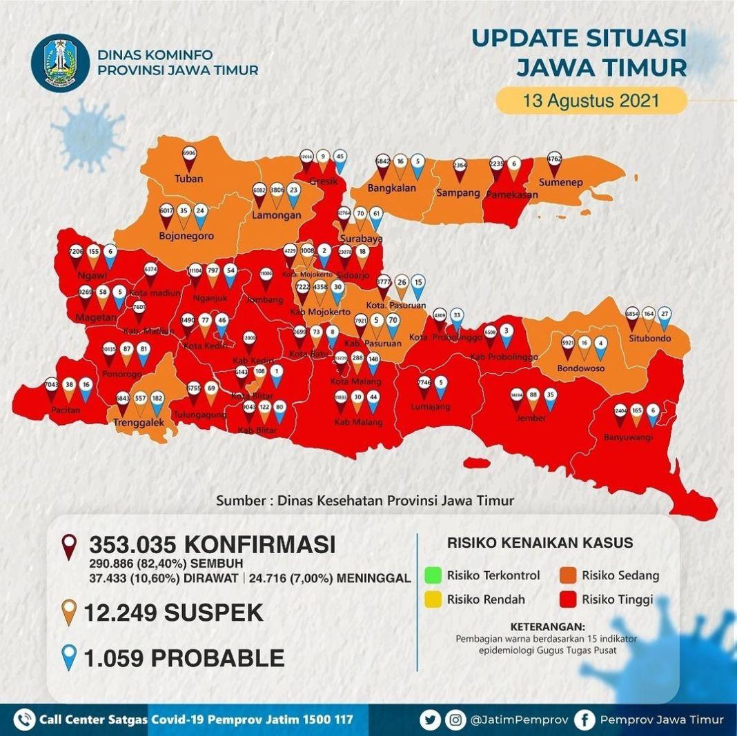 Sugeng dalu #wargajatim, Berikut ialah data terkini kasus harian Jawa Timur per hari Jumat, 13…