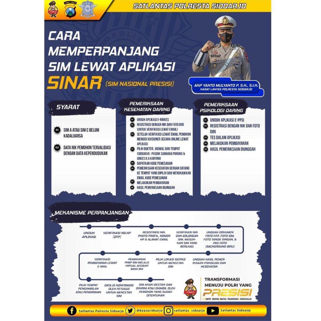 Sidoarjo, Rabu 29 september 2021,,  SINAR (Sim Nasional Presisi) Cara memperpanjang SIM lewat a…