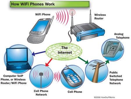 WiFi Zone cem 100 kilometros km quilometros